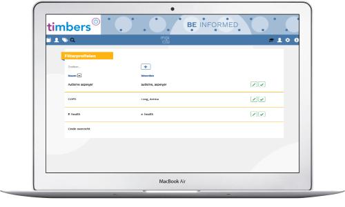 Filter profielen / filter profiles Mox-info