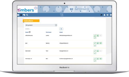Gebruikers overzicht / Users Mox-info